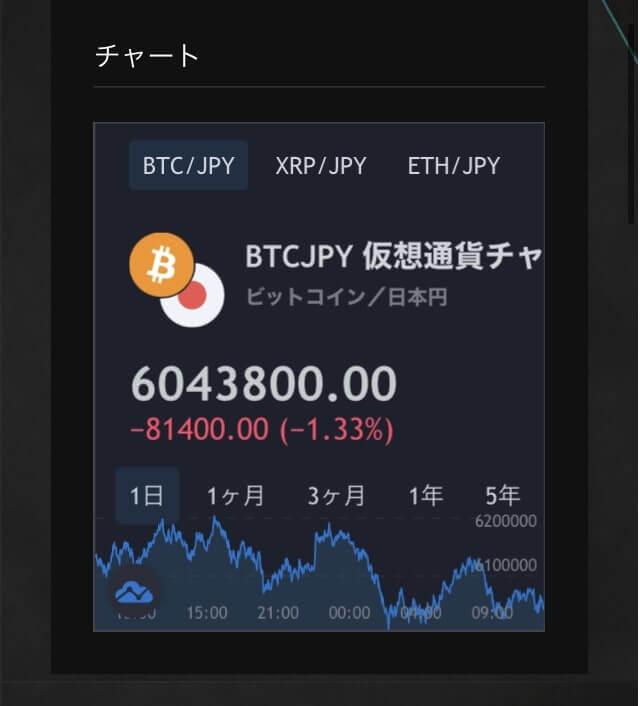 仮想通貨取引画面